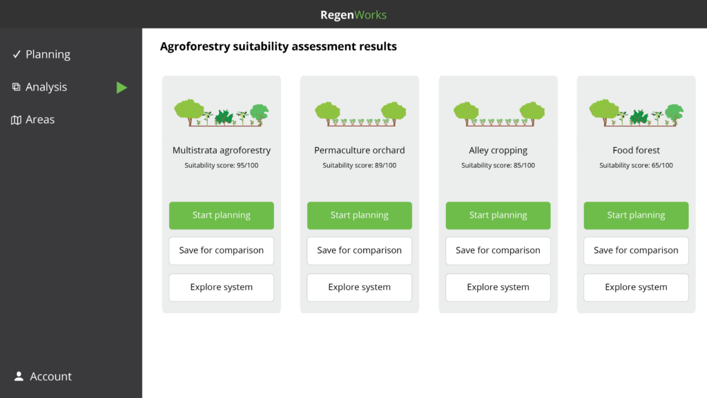 agroforestry suitability assessment software